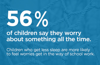 Statistic about children's mental health