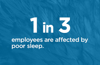 Statistic highlighting level of poor sleep amongst employees. 1 in 3 have poor sleep.